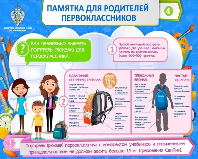 Покупки к школе: канцелярия и другие товары для школы
