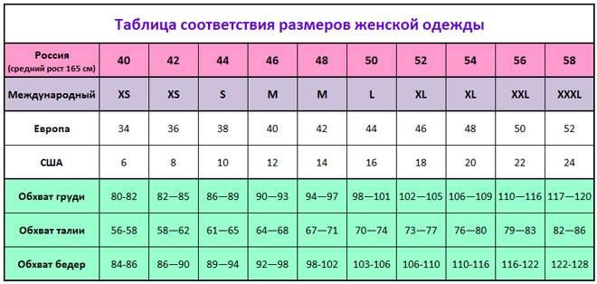 Как выбрать размер  на aliexpress
