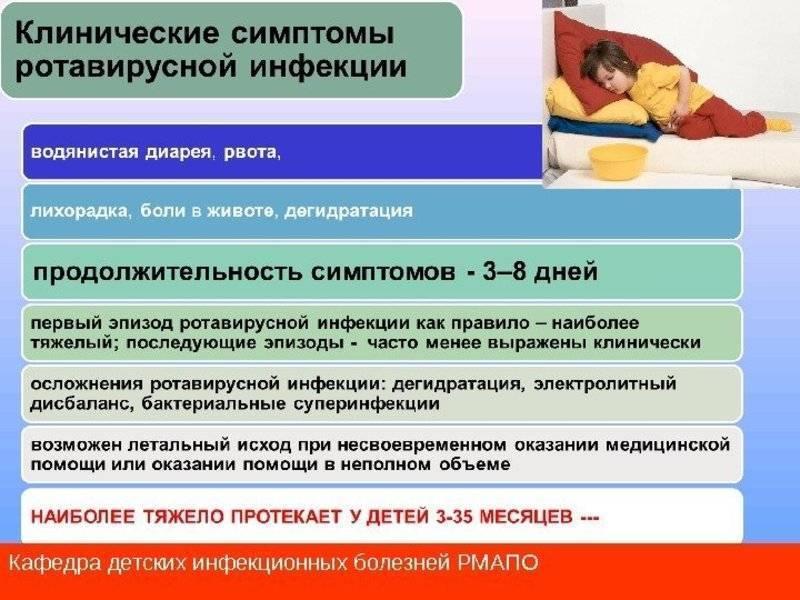Ротавирусная инфекция у детей: симптомы, первые признаки ротавируса и как кишечный грипп проявляется, протекает на море