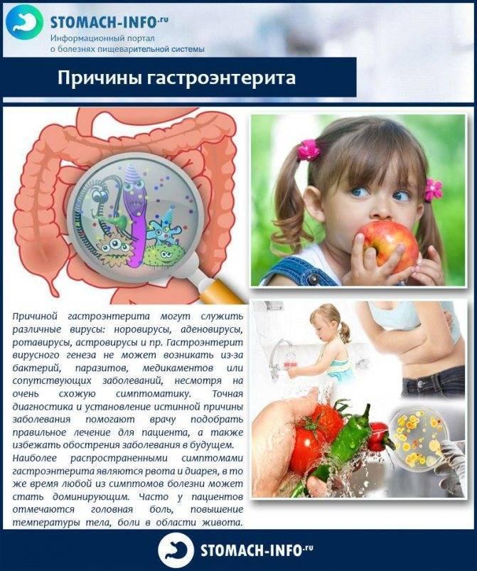 Гастроэнтерит у детей: симптомы и лечение, диета, вирусный