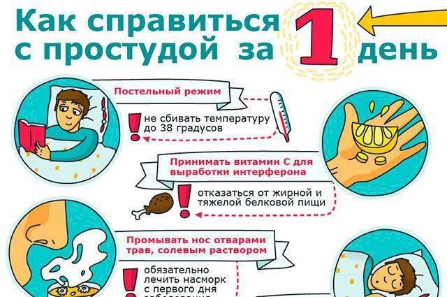 Как лечить простуду у детей без лекарств. симптомы и лечение орви у детей