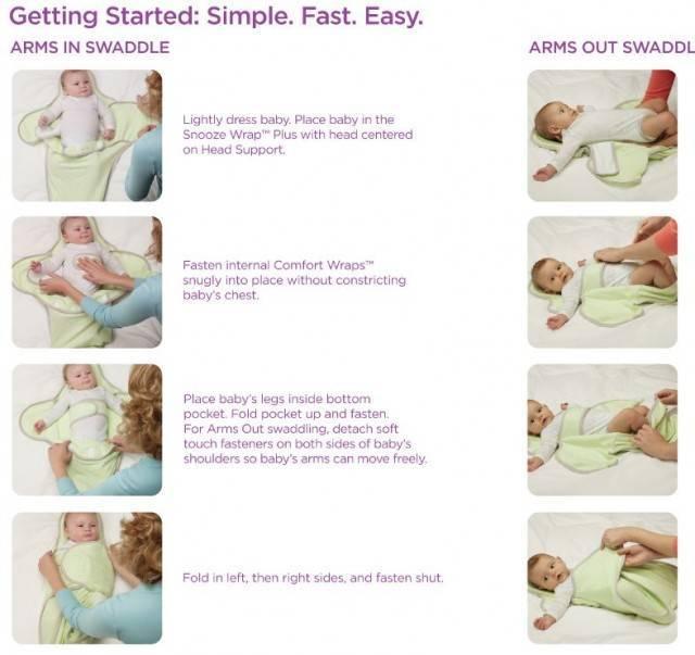 Массаж животика при коликах у новорожденного ребенку