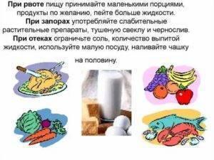 Диета при отравлении ребенка: разрешенные и запрещенные продукты, меню
