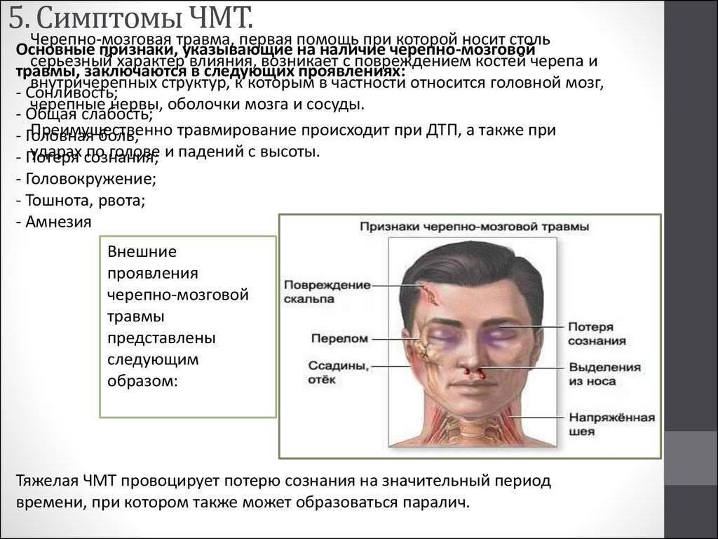 Чем грозят травмы головного мозга и какая помощь может быть оказана пострадавшему?
