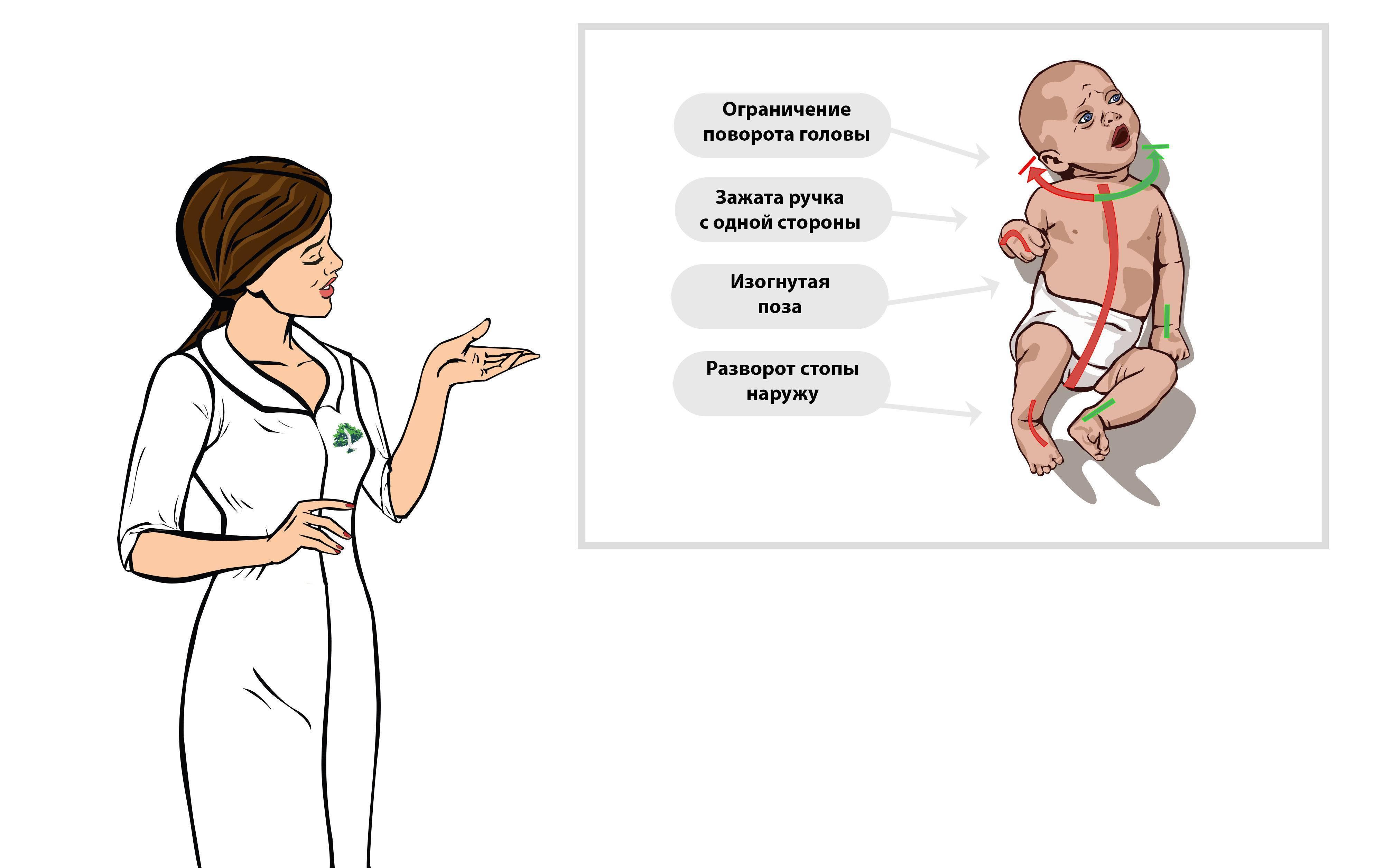 Ребенок начал сильно вертеть и крутить головой во сне: причины в 3 и 4 месяца