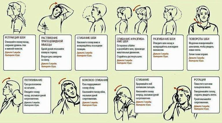 Почему больно поворачивать шею, что делать в зависимости от ситуации?