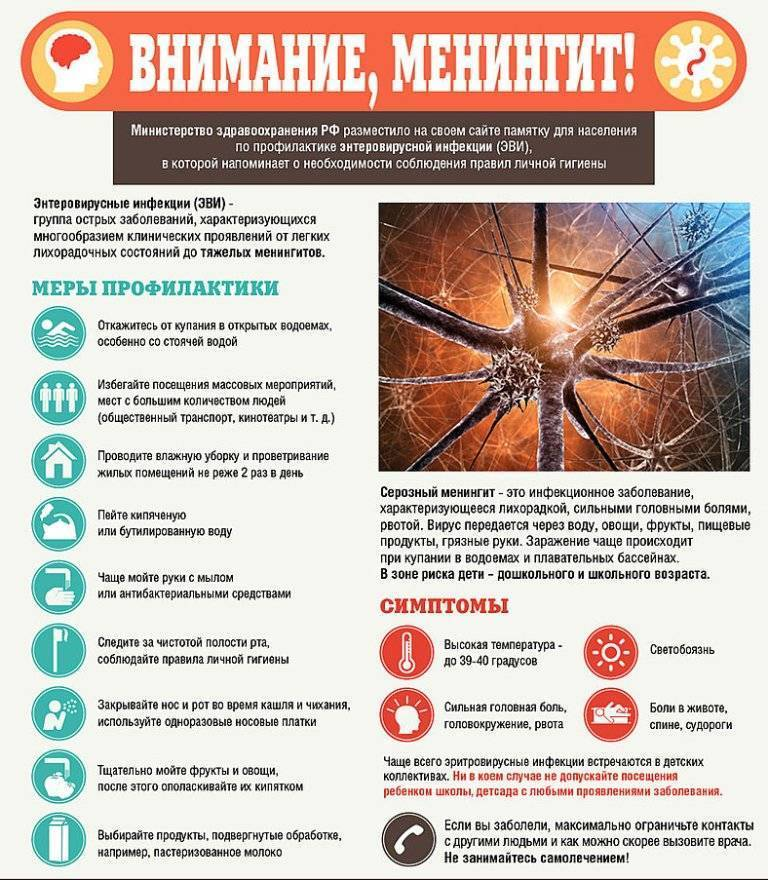 Менингококковая инфекция у детей. лечение менингита. - лямусик