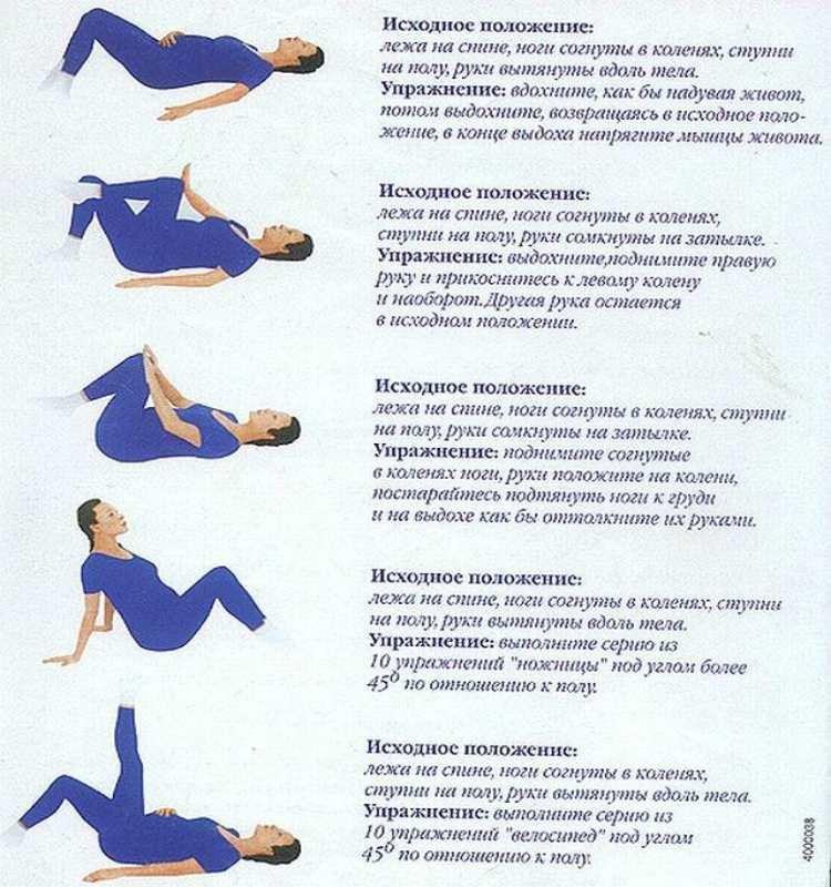 Упражнения кегеля для беременных во 2 и 3 триместре. противопоказания к занятиям