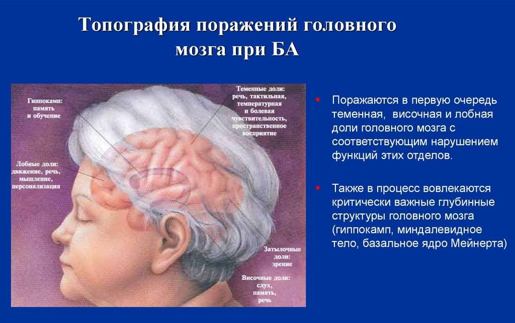 Органическое поражение головного мозга: причины и симптомы
