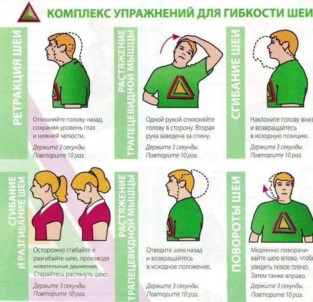 Нестабильность шейного отдела позвоночника: что это такое, симптомы, осложнения и лечение