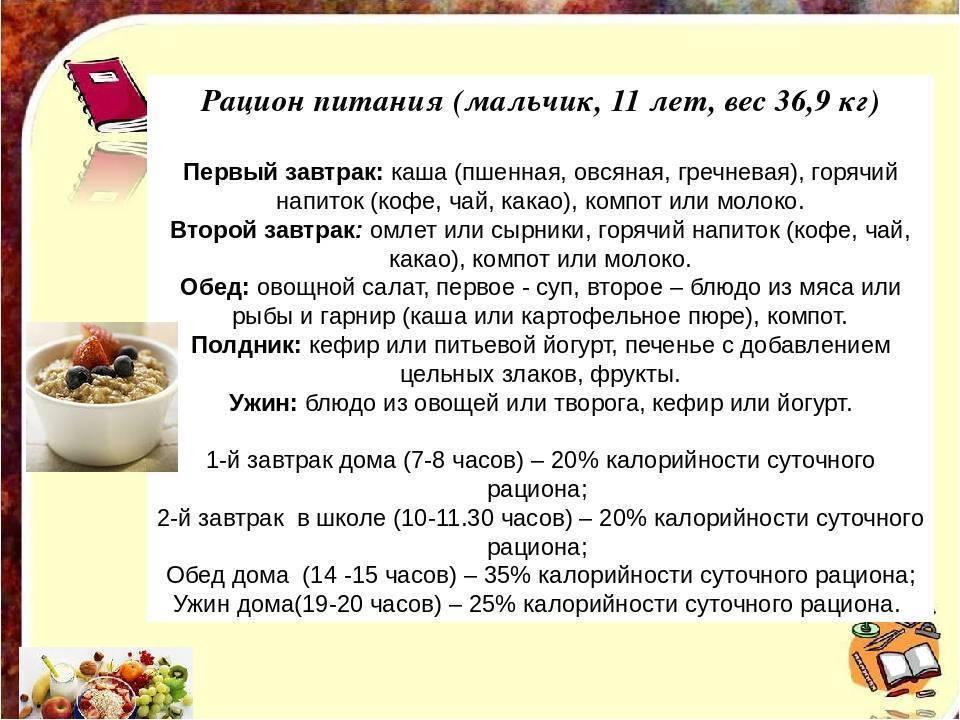 Диетическое меню на неделю с рецептами для похудения