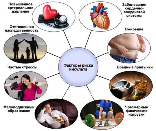 Невынашивание беременности привычное, хроническое: причины, лечение, профилактика