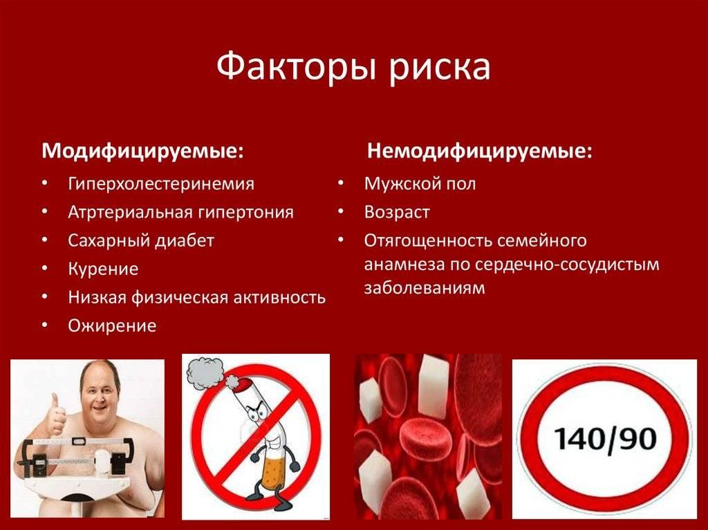 Невынашивание беременности: причины и виды, лечение и профилактика   признаки   vpolozhenii.com