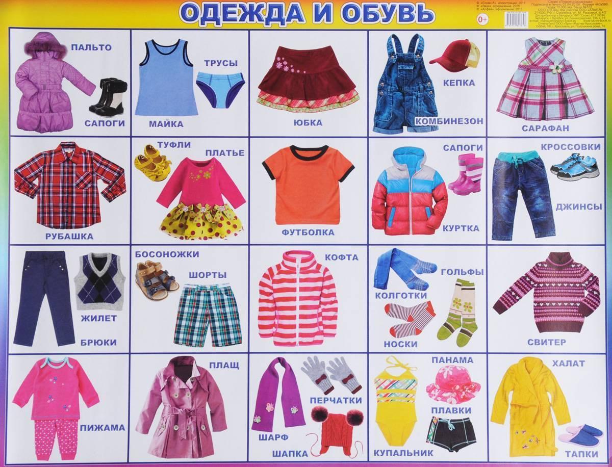 Что нужно взять с собой в детский сад: список одежды и важных вещей для ребенка на первое время. что нужно ребенку в детский сад - список