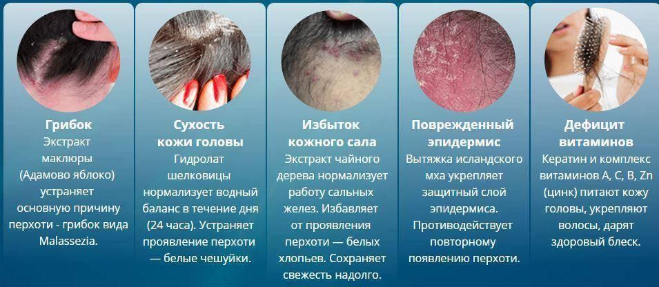 Можно ли беременным мыть голову шампунем от перхоти