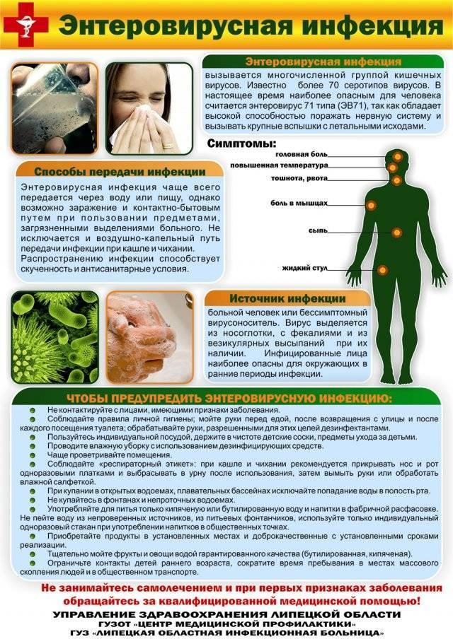 Пузырчатка у детей: виды и лечение заболевания