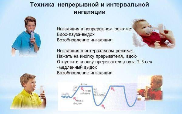 Хлоргексидин промывание носа как разводить - wikidiagnoz.ru