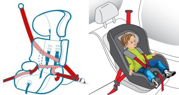 Установка детских кресел и бустеров в авто: правила и ошибки