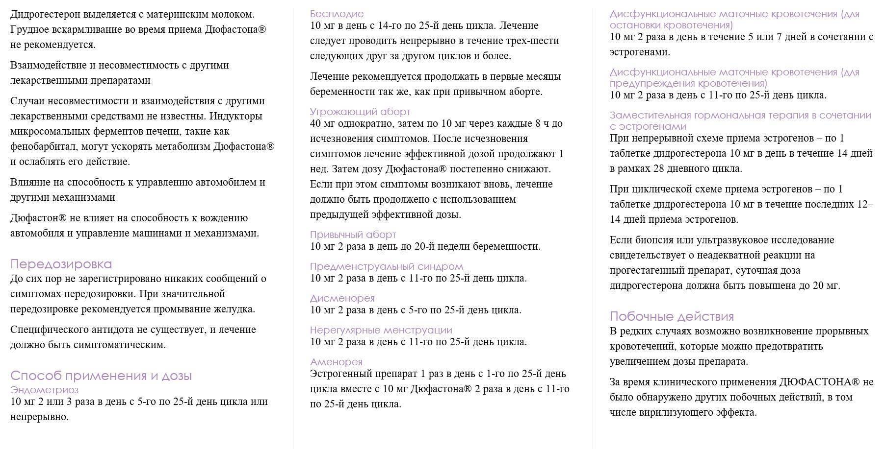 Через сколько дней после отмены дюфастона может произойти выкидыш - molnar.ru