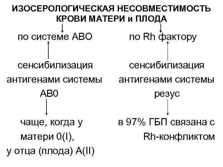 Особенности определения резус-фактора и пола плода по материнской крови методом пцр, кому показан и когда его можно проводить?