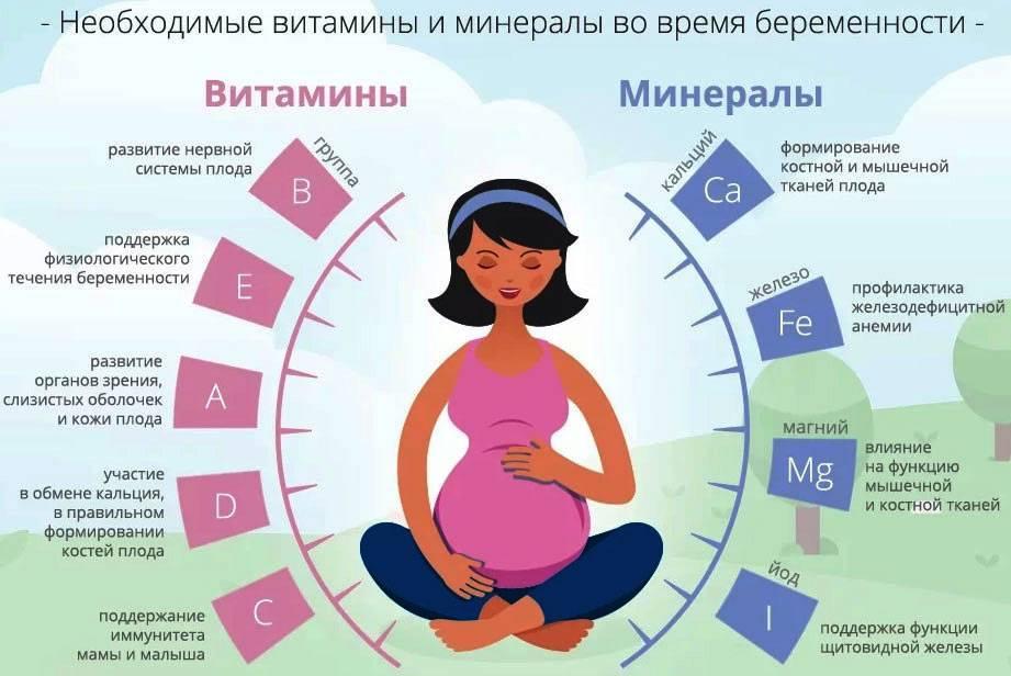 Витамины при планировании беременности: какие бывают, как выбрать лучшие, какие витамины пить при планировании беременности?