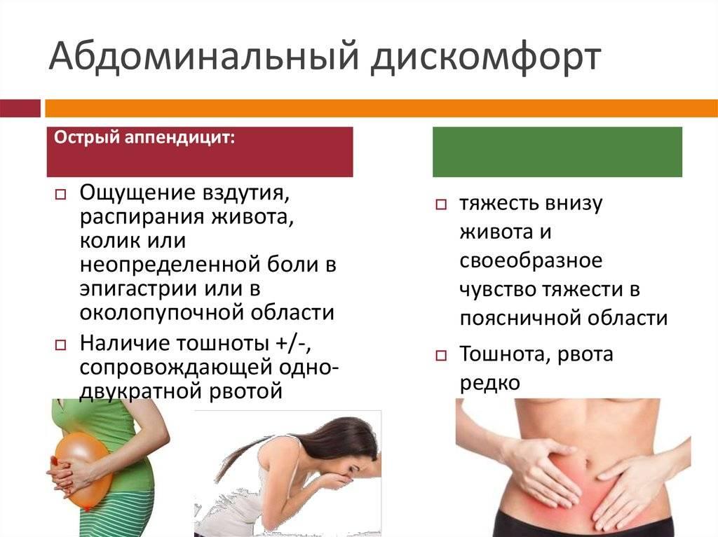 При беременности во втором триместре болит живот — что это означает и что делать? - wikidochelp.ru