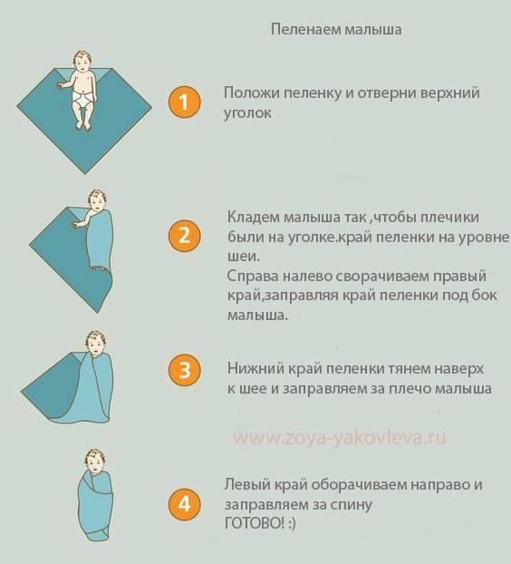 Как запеленать новорожденного - 10 лучших способов!