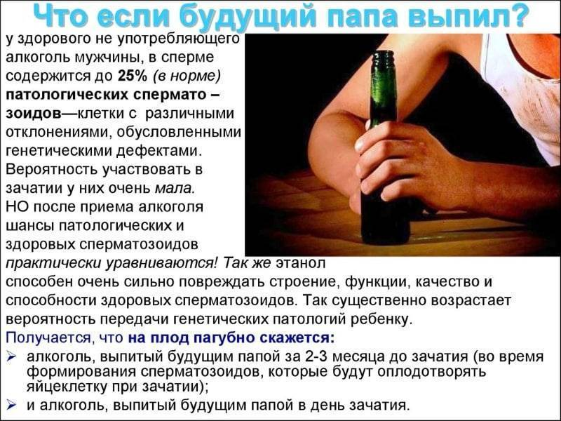Влияет ли алкоголь на зачатие ребенка у мужчин и женщин, каким образом?