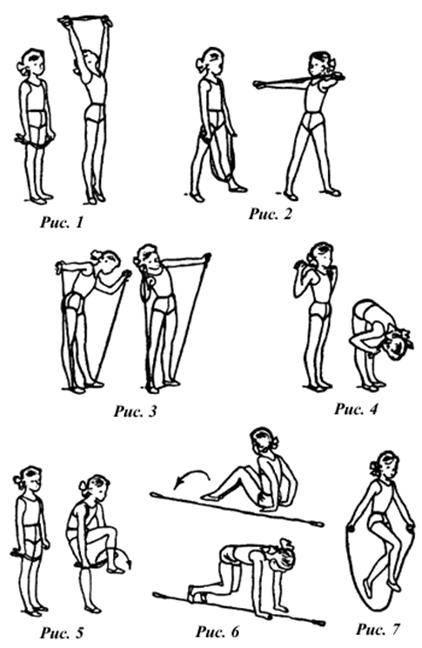 Как правильно научить ребенка прыгать на скакалке