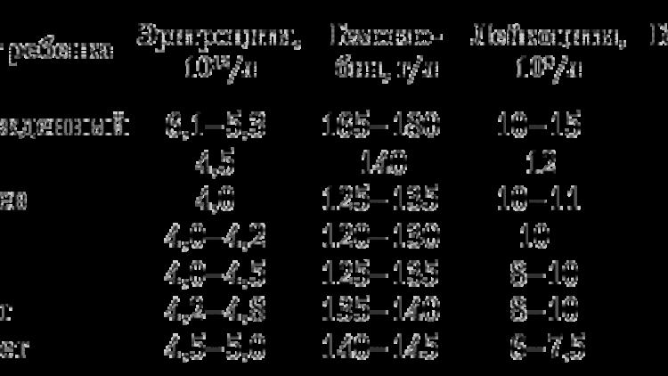 Копрограмма (общий анализ кала). расшифровка, нормальные значения. копрограмма ребенка, новорожденного и грудничка. как правильно подготовится, собрать материал для анализа кала? :: polismed.com