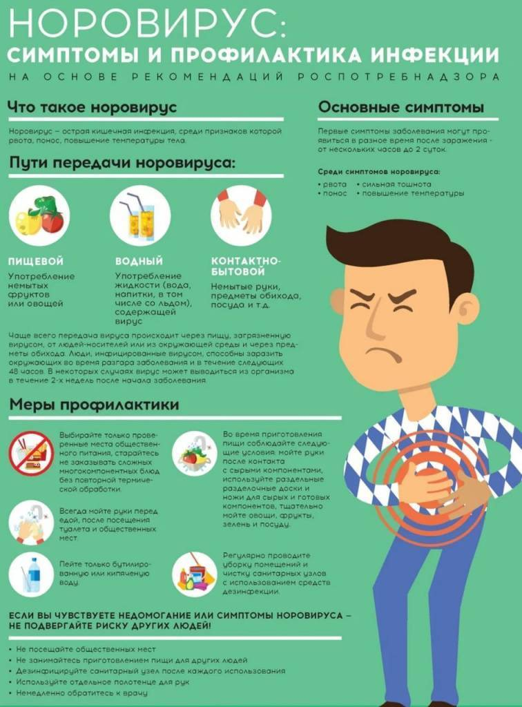 Ротавирусная инфекция у детей: симптомы и лечение