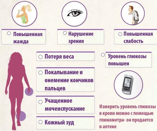 Особенности сахарного диабета у детей
