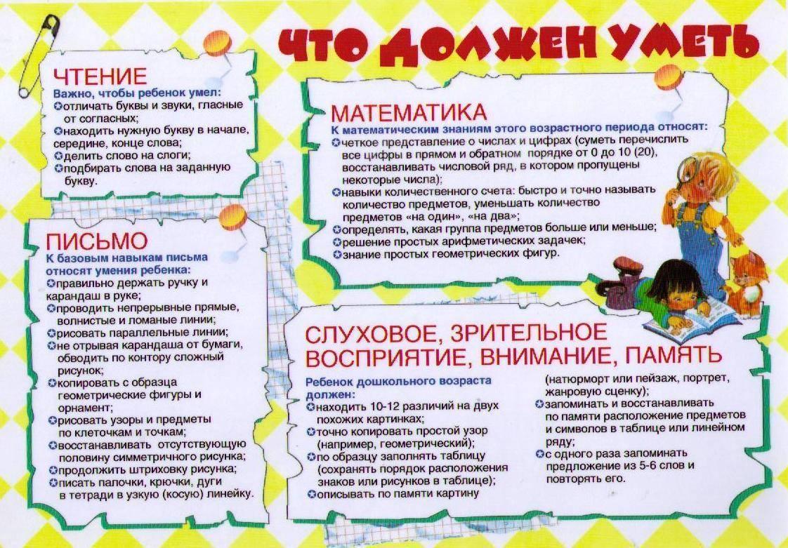 Статья (1 класс) на тему:  что должен знать и уметь будущий первоклашка | социальная сеть работников образования