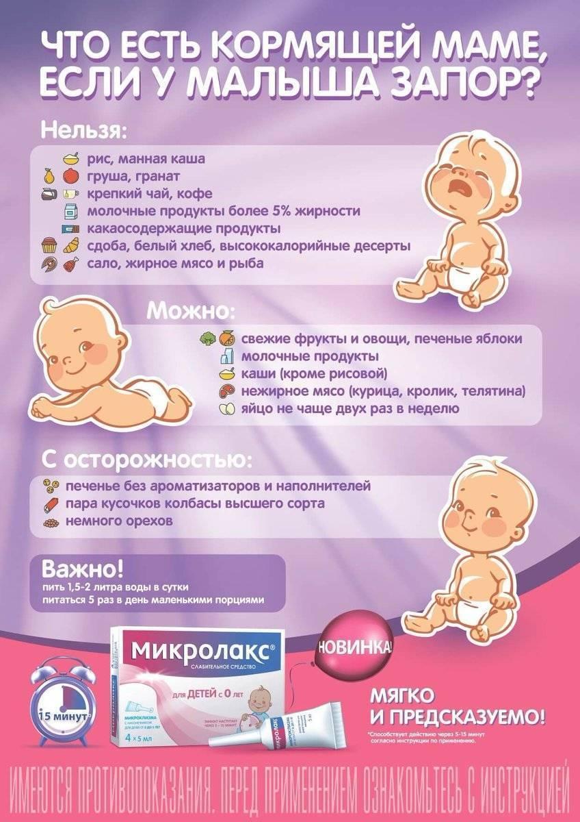 Газообразующие продукты при грудном вскармливании список – gastris.ru
