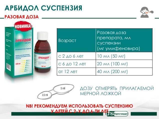 Арбидол — инструкция по применению, описание, вопросы по препарату