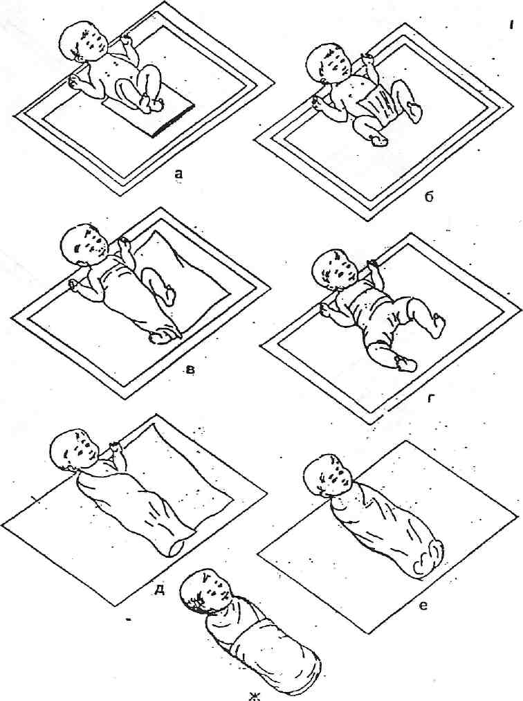 Пеленать или нет новорожденного: все за и против