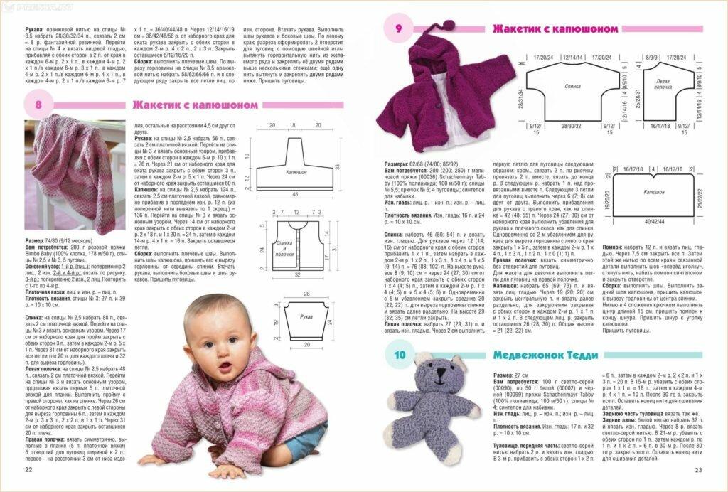 Подборка схем вязания спицами кофточек для новорожденного