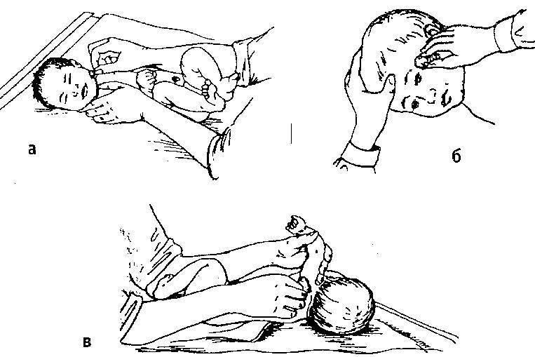 Утренний туалет грудного ребенка. сестринский дело. — медицина. сестринское дело.
