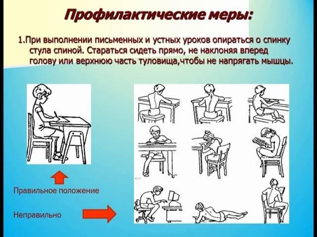 Нарушение осанки у детей и подростков: признаки, причины и лечение
