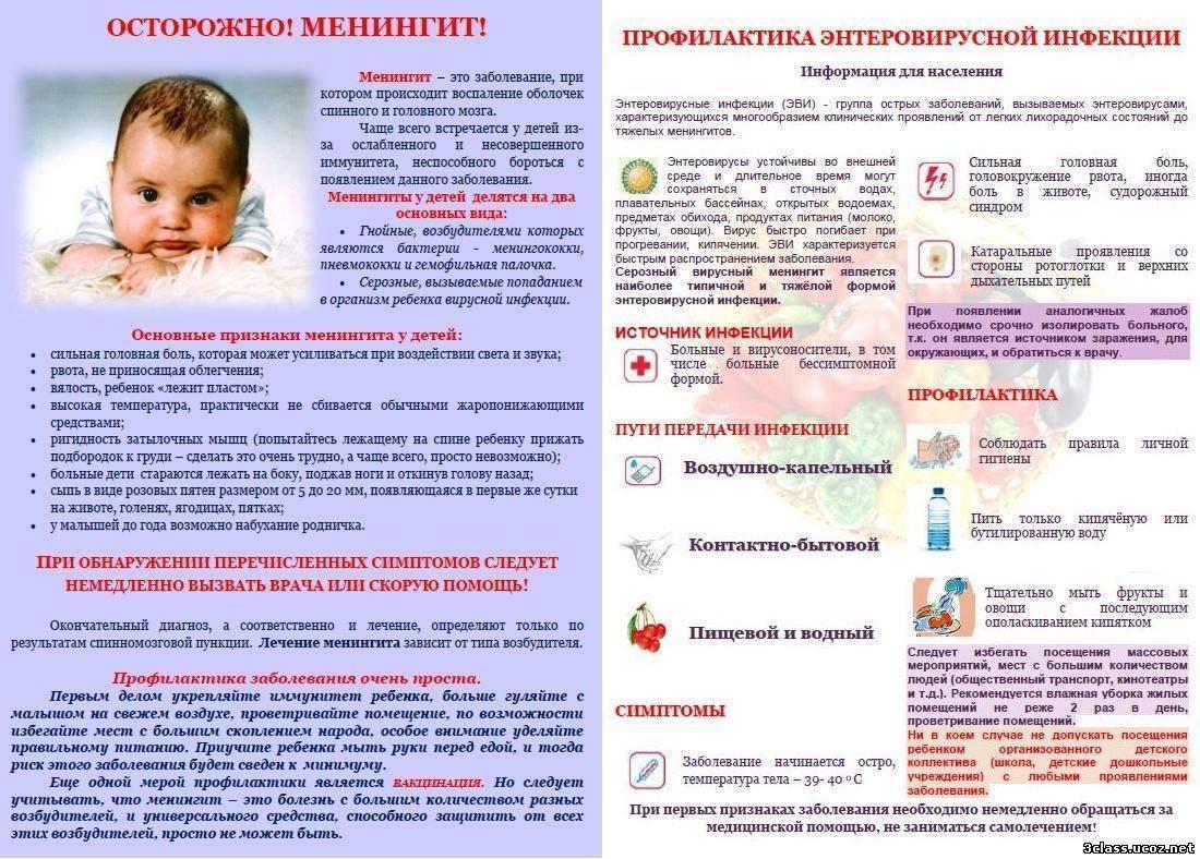 Вирусный менингит: симптомы у детей, лечение и профилактика
