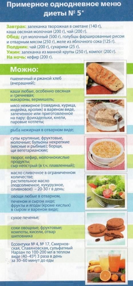 Диета № 4 при заболеваниях кишечника: основные правила, примерное меню на каждые типы диет