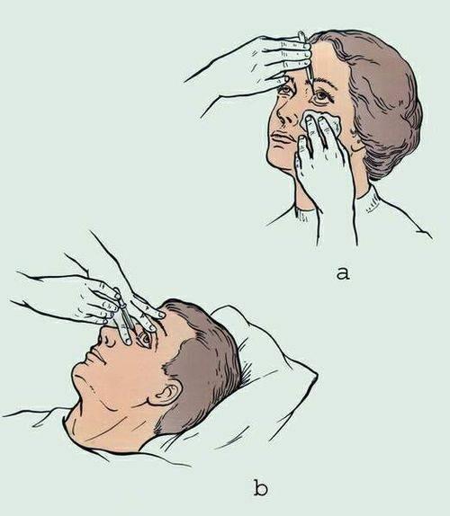 Закапывание капель: алгоритм или техника того, как закапывать препарат в глаза или уши ребенку, правила и приспособления для этого