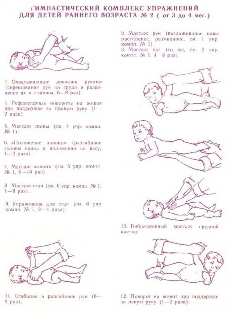 Учимся делать массаж и гимнастику ребенку в 5 месяцев