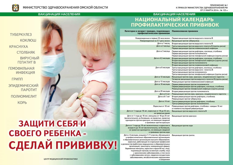 Прививка от полиомиелита: график вакцинации детей в россии, сроки между ревакцинацией | прививки | vpolozhenii.com