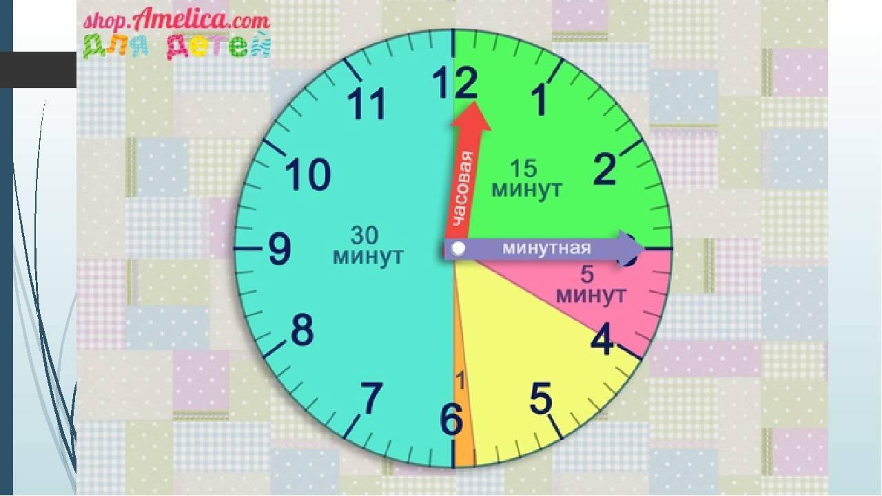Учим ребёнка определять время по часам: когда и как