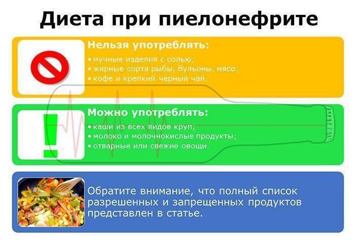 Острый пиелонефрит у детей: главное – не паниковать