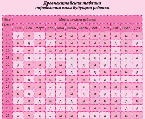 Тест на беременность с содой — определяем по моче
