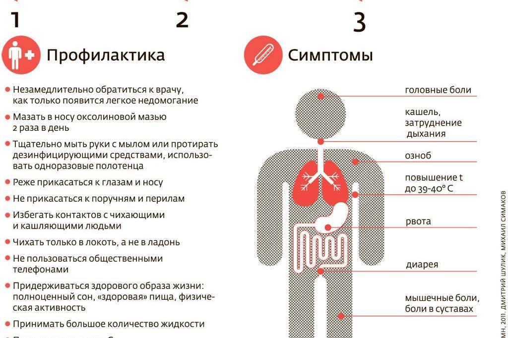 Полиомиелит у детей: симптомы и признаки с фото, лечение и профилактика заболевания | заболевания | vpolozhenii.com